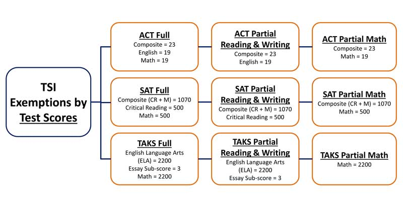 taks essay paper The tests in writing require students to how to write taks essay by twilightkeyblader on deviantart how to write a taks essay we will complete your paper on time.